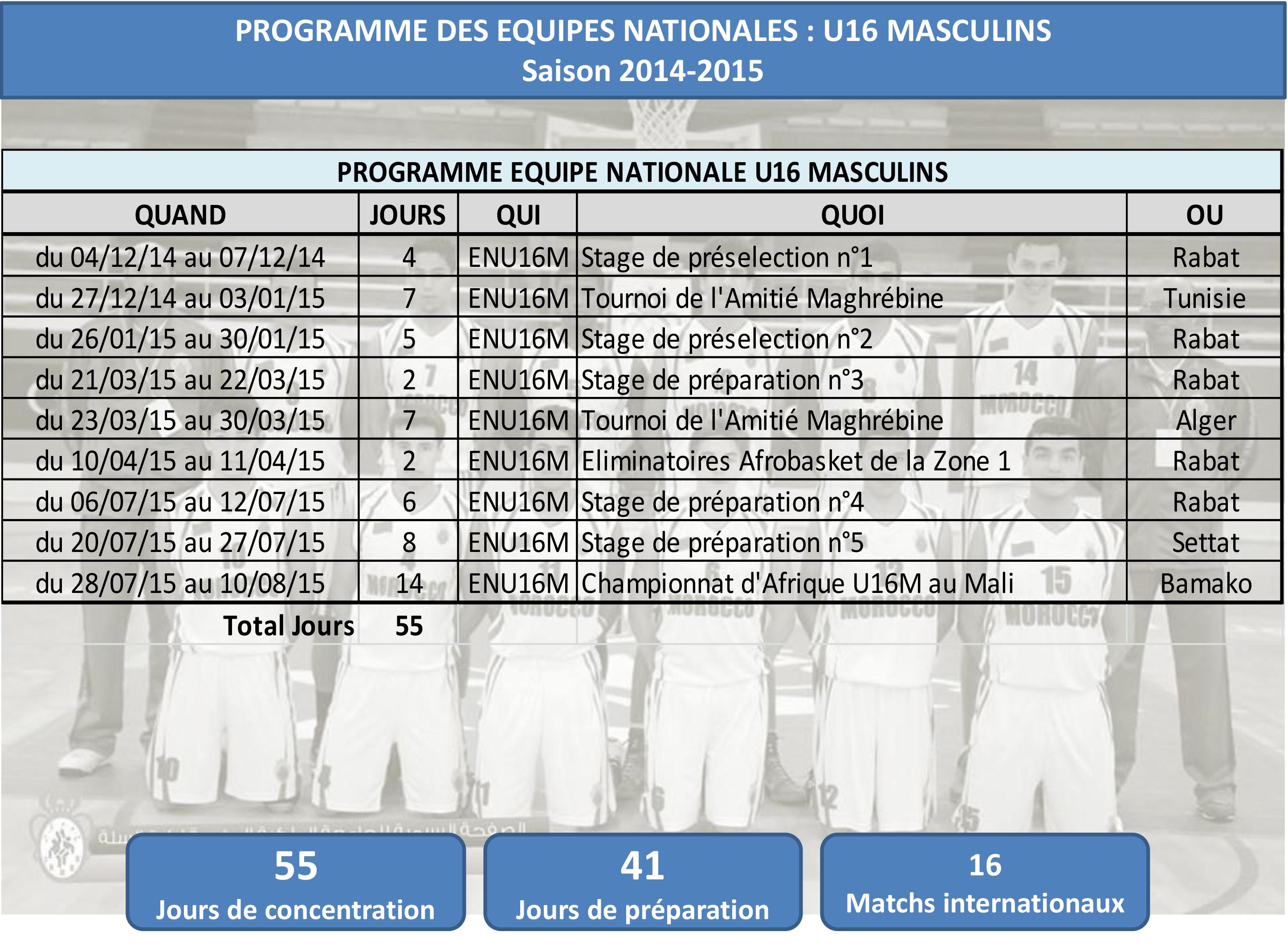 Programme U16M