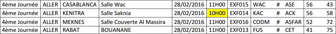 2-Résultats DEX-F