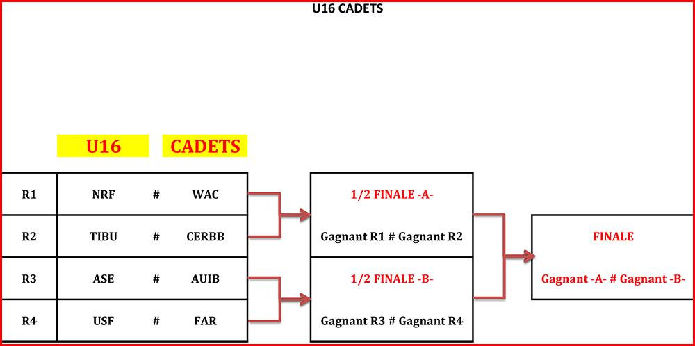 3tirage-au-sort-cadets-1