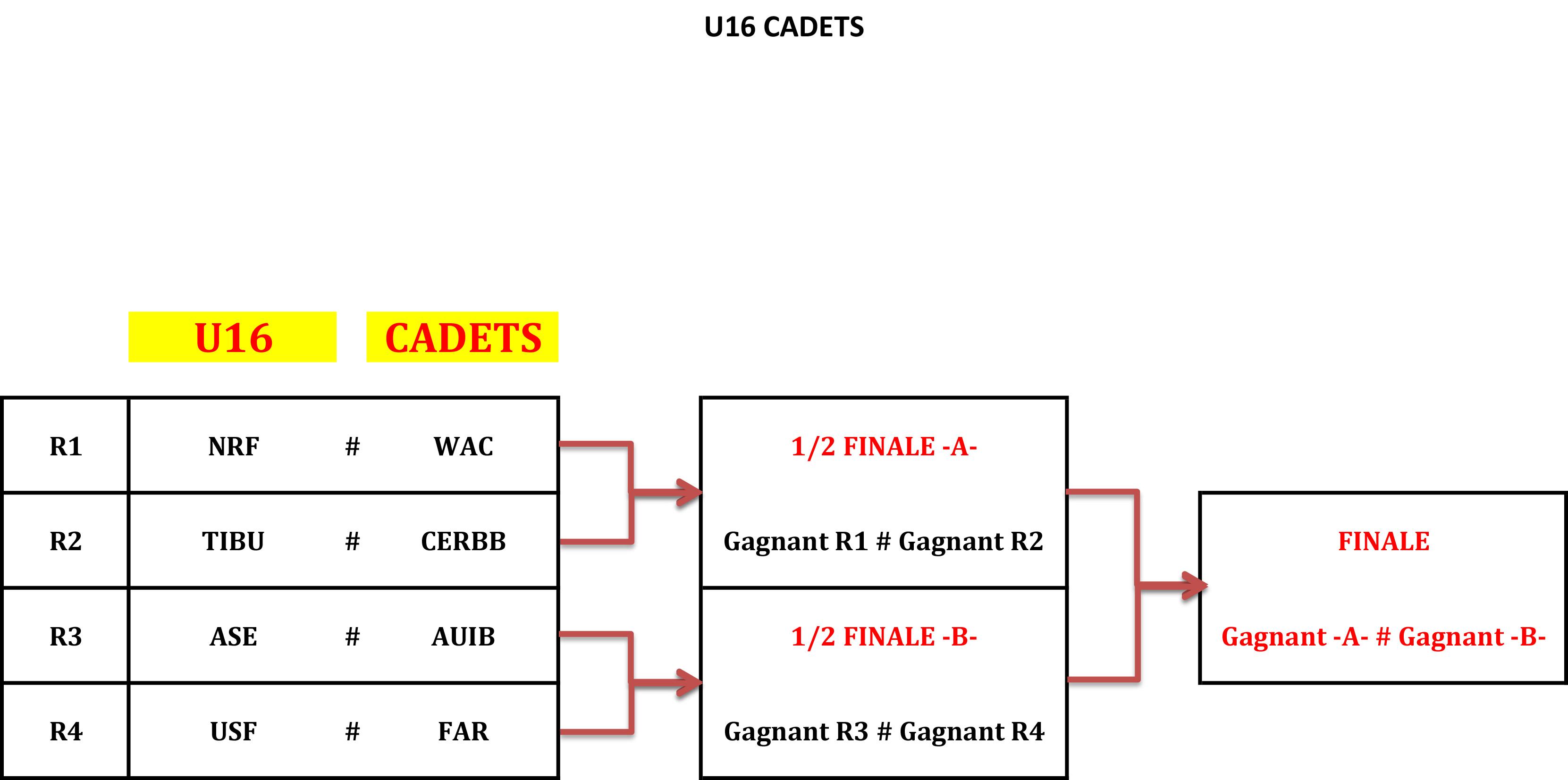 5tirage-au-sort-cadets-1