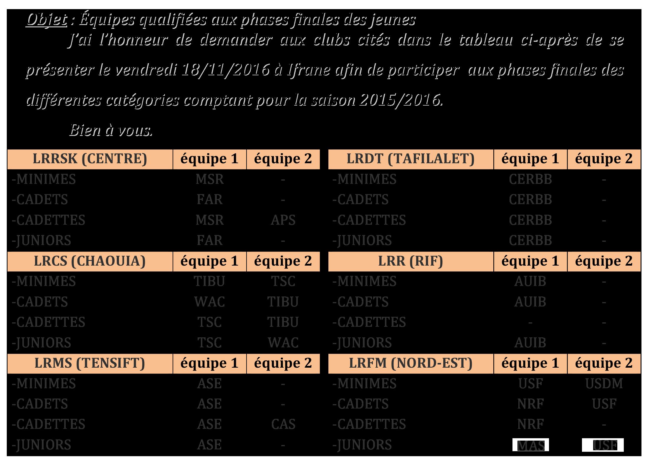 championnat-des-jeunes-2015-2016