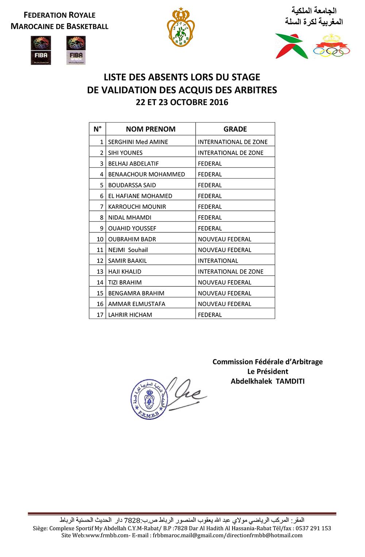 liste-des-absents-lors-du-stage-de-validation-des-acquis-du-22-23-octobre-2016-copy