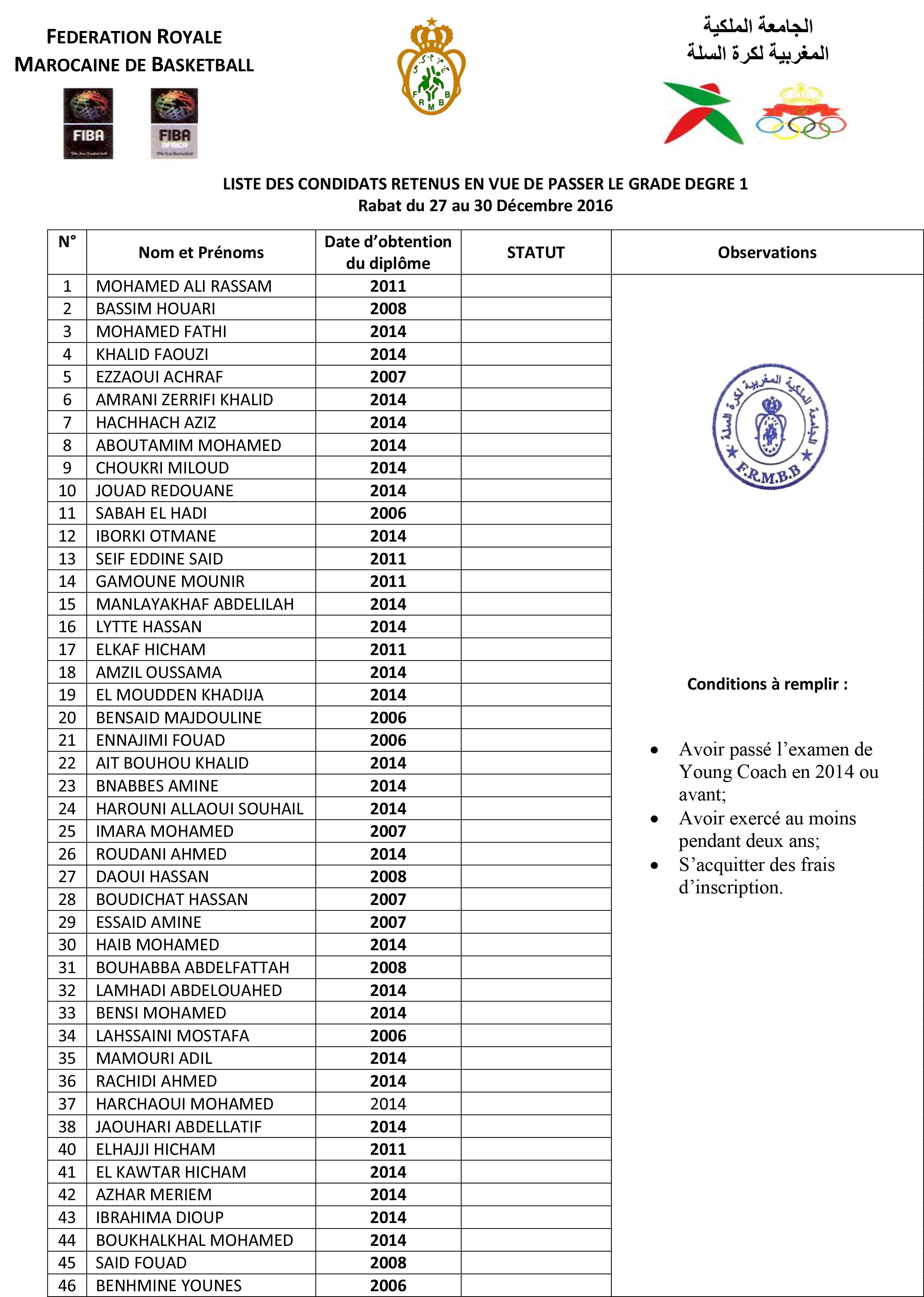 liste-des-candidats-au-degre-1-rabat-du-27-au-30-decembre-2016-1-copy